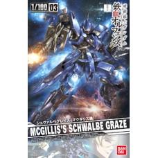 1/100 Schwalbe Graze (Mcgillis Type)