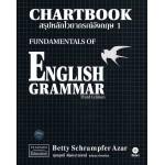 CHARTBOOK 1 สรุปหลักไวยากรณ์อังกฤษ (New Edition)